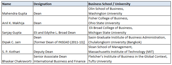 Indian Deans at Business Schools