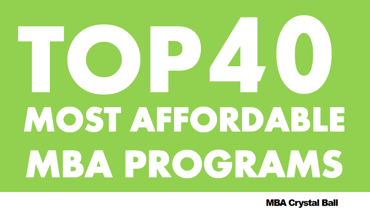 Top MBA programs with low fee structure