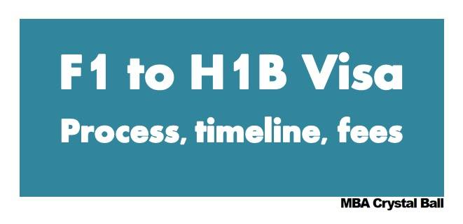 F1 to H1B Visa Process